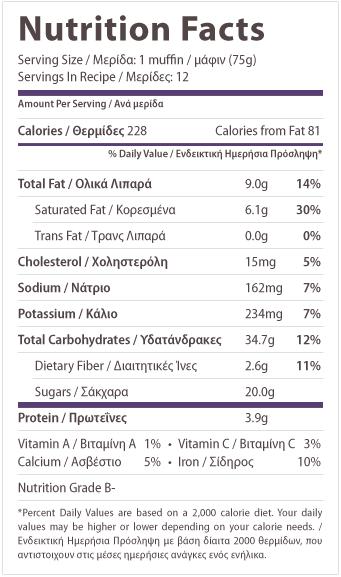 nutrition-banana-muffins2